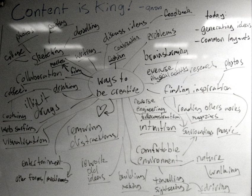 brett taylor content is king mindmap